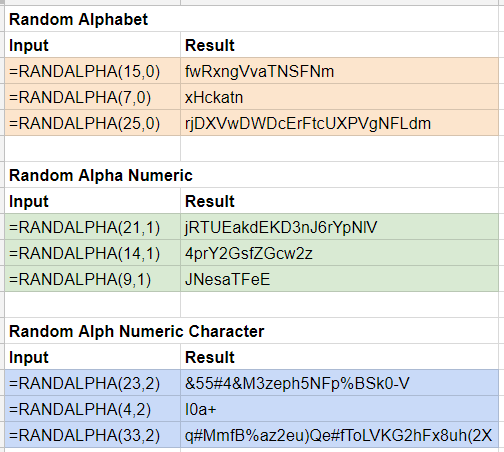 RANDALPHA Examples Complete