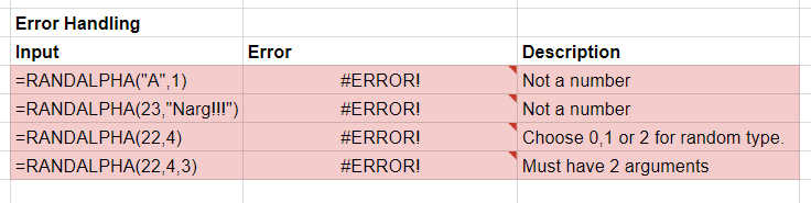 RANDALPHA Errors - Google Sheets