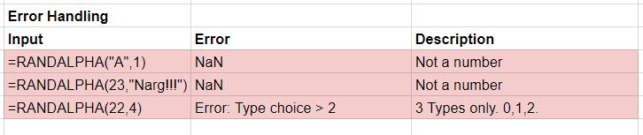 RANDALPHA Error Handling - Google Sheets