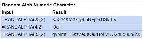 Random Alphanumeric and Characters - Google Sheets