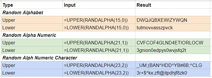 RANDALPHA UPPER LOWER - Google Sheets