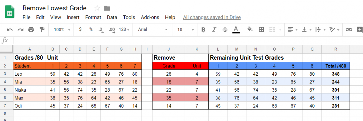 Google Sheets – Remove The Lowest Grade for Each Student on a Course