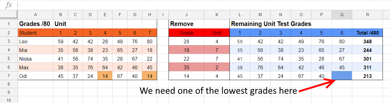 missing lowest grade - Google Sheets