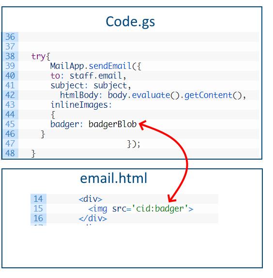 mailApp inlineImages CID example Google Apps Scrit