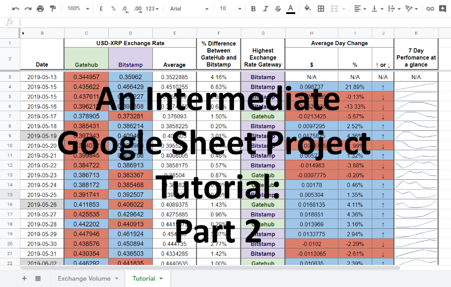 Google Sheets Intermediate Project: Comparing the Best Daily