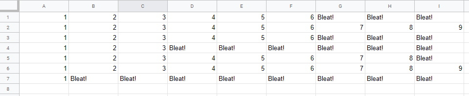 paste values google Sheet with extra row data bleat