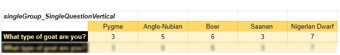 single item-single question vertical add below Google Sheets